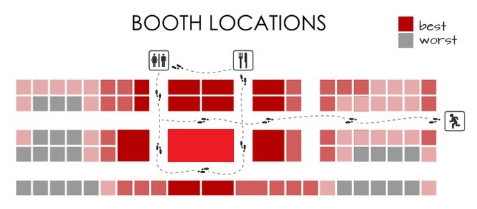 Where Is The Best Trade Show Booth Location - Selbys net